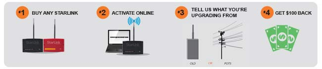 Napco StarLink Connect Universal Z-Wave Fire Alarm Communicator SLE-CDMA-Z
